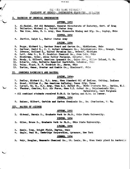 1953 Annual Report