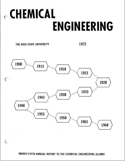 1973 Annual Report